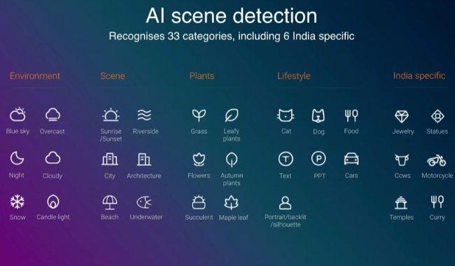 AI-Scene-Detection